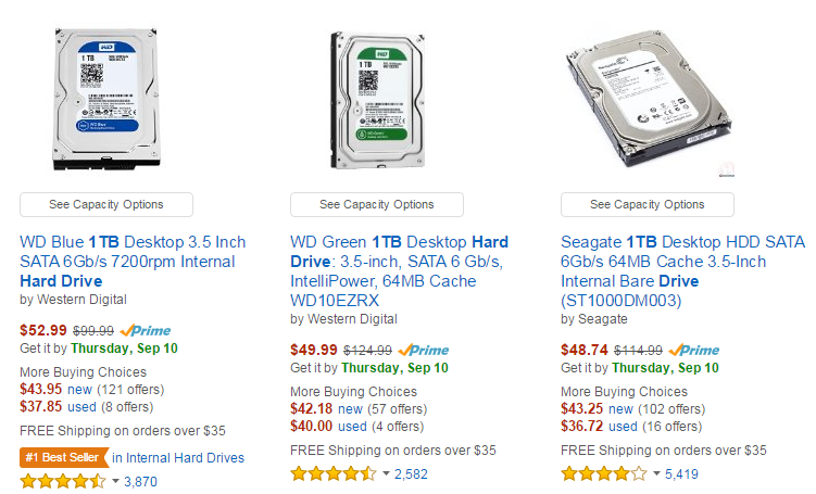 Hot PC Tips - Hard Drive Pricing